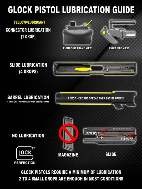 Glock Factory Guide to Lubrication